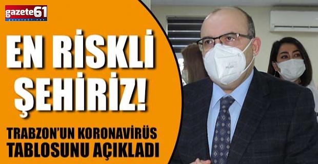 Trabzon'un koronavirüs tablosunu açıkladI