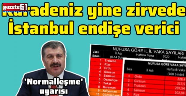 Vaka sayılarında Trabzon kaçıncı sırada yer aldı?
