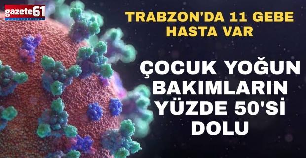 Trabzon'da 11 gebe hasta var... Çocuk yoğun bakımları yüzde 50'si doldu