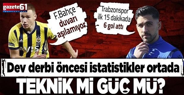 Gözler Trabzonspor Fenerbahçe derbisine çevrildi!