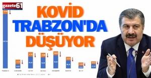 Kovid Trabzon'da düşüyor