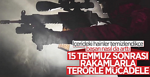 Süleyman Soylu paylaştı: 15 Temmuz sonrasından bugüne terörle mücadele