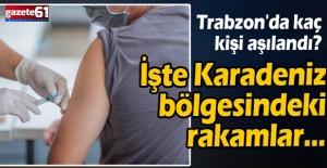 Trabzon'da kaç kişi aşılandı?